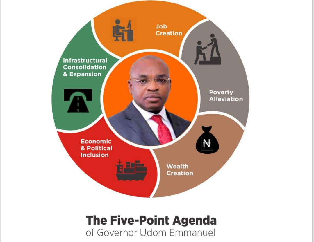 5 point agenda of Gov Udom Emmanuel 3 Years of touching Akwa Ibom people's live